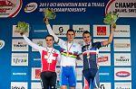 Кулхавы выиграл чемпионат мира вдисциплине кросс-кантри