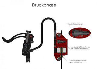 Новые тормоза Brake Force One