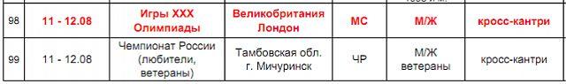календарь ФВСР на 2012 год
